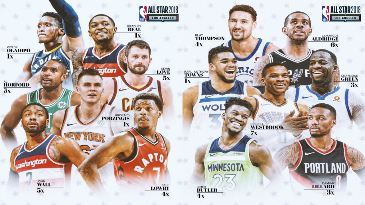 Las superestrellas que serán reservas en el NBA All Star Game 2018